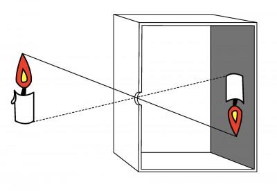 costruirsi la propria macchina fotografica - Camera Obscura